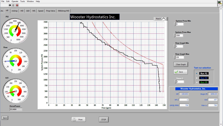 Hydraulic Testing & Diagnostics | Wooster Hydrostatics